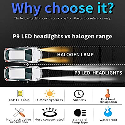 Conpex H11/H9/H8 LED Headlight Bulbs, with Classic Copper Band Heat Dissipation, High Beam Low Beam LED Headlights Conversion Kit 6000K 2 Pack: Automotive
