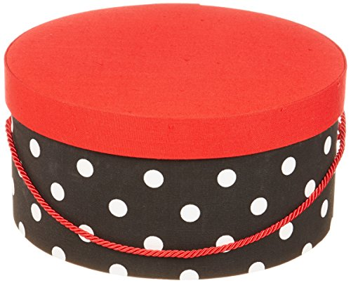 Best Hat Boxes