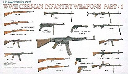 35 German Infantry Weapons - Dragon Models 1/35 WWII German Infantry Weapons Part 1 Dragon Model Kits