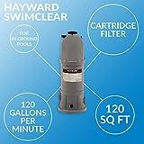 Hayward W3C1200 SwimClear Plus Cartridge Pool