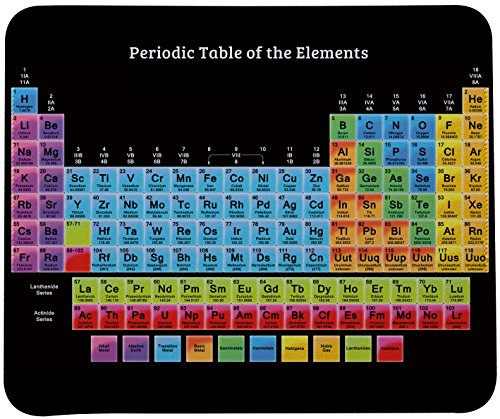 Student Periodic Table - Periodic Table Of Elements Mouse Pad By VIVIPOW(TM)
