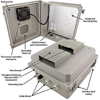 Altelix 20x16x8 Fan Vented Steel NEMA Box 3R Weatherproof Enclosure 120V Outlets