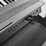 Bluetooth Midi Adapter, Frunsi 5 Pin Wireless MIDI