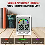 ThermoPro Digital Hygrometer Indoor Thermometer