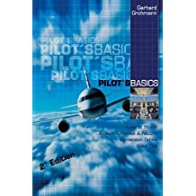 Pilot's Basics: Basic Math for Pilots