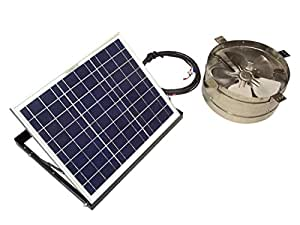 rand solar powered attic gable fan 20 watt wall roof ventilator panel new. Black Bedroom Furniture Sets. Home Design Ideas