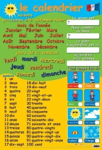 Laminated Le Calendrier French Calendar For Children Mini Poster 40x60cm