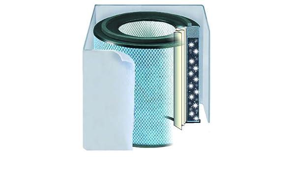 Austin aire healthmate Plus purificador de aire Filtro de repuesto ...
