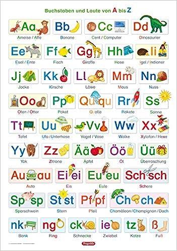 Buchstaben kennenlernen lernposter [PUNIQRANDLINE-(au-dating-names.txt) 47