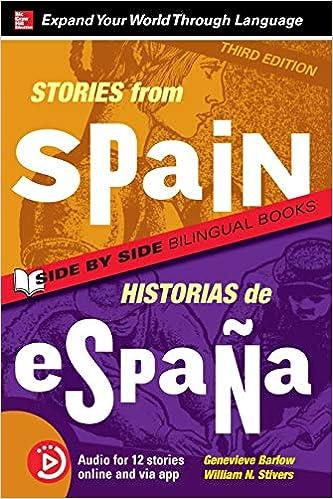 Amazon Reading España
