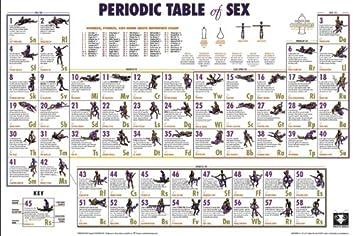 Pster periodic table of sex tabla peridica del sexo 915cm x pster periodic table of sex quottabla peridica del sexoquot 915cm urtaz Gallery