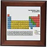 3dRose ft_76644_1 Periodic Table-Academic Educational Gift for Science Fans Chemistry Physics Red Green Blue Yellow-Framed Tile, 8 by 8-Inch