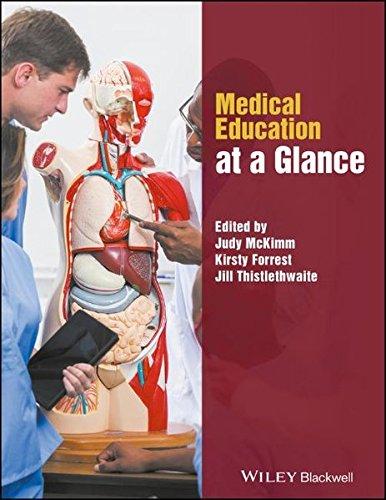 Medical Education at a Glance