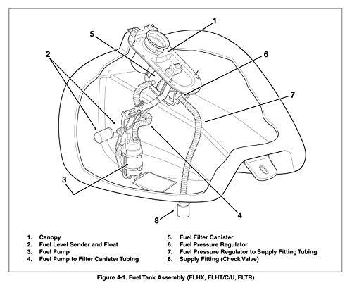NEW Drag Specialties EFI Fuel Check Valve Assembly Harley 03-07  FREE SHIP
