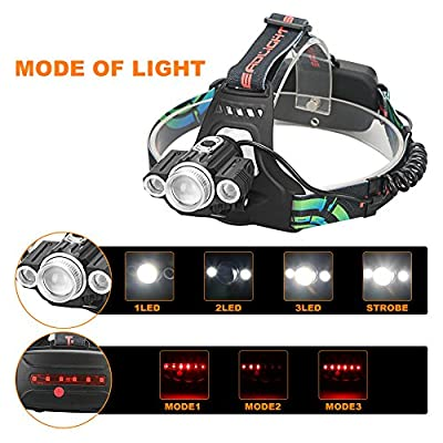 Zglon Brightest Tactical LED Headlamp, 5000 Lumen Flashlight, Waterproof Zoomable Headlight with 7 Light Modes, 2 Rechargeable Batteries, USB Charging Cable and Bicycle Headlamp Holder