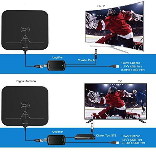 Antena de TV, Mercase Antena Interior HDTV Digital [Rango de 60 Millas/95 KM con Amplificador de Señal Avanzado, Cable Coaxial DE 13,5 Pies] Poderosa Antena ...