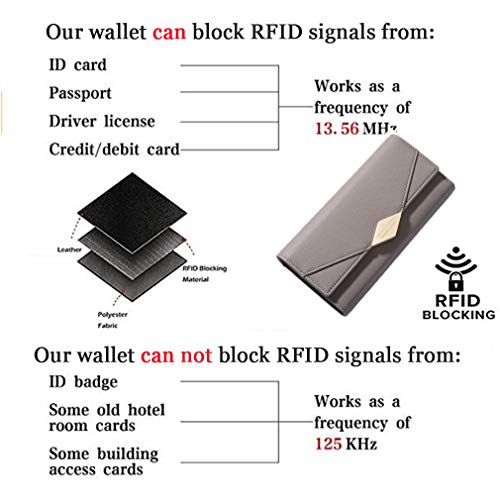 AISIKA Womens Wallet RFID Blocking Vegan Leather Trifold Multi Card Long Wallets (Gray) by AISIKA (Image #6)