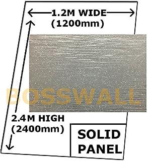 Acrylic Wall Panels for Walls, Shower Walls, Splashbacks and More