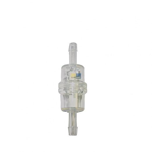 Filtro de agua para EAM y ESAM DeLonghi
