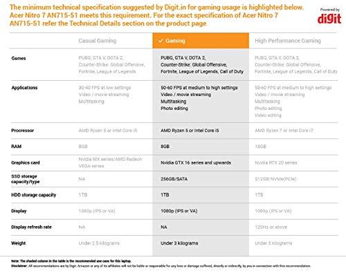 Acer Nitro 7 Intel Core i5-9300H Processor 15.6-inch Thin & Light Gaming 1920 X 1080 Laptop (8GB RAM/ 256GB SSD + 1TB… 3