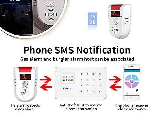 KERUI GD13 Home Universal Security Instruments liquefied petroleum gas natural gas methane Combustible Gas Detector Alarm Sensor System with Voice Warning prompt by KERUI (Image #6)