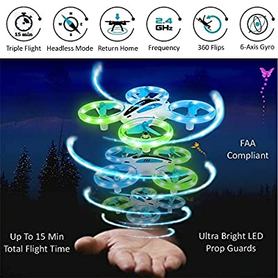 Upgraded Voyager Mini LED Stunt Drone – Fly Indoor/Outdoor – 3 Speed Modes (H, M, L) – 360 Flip Button – Headless Mode – One Key Return – 15 Min Flight Time – LED Prop Guards - For Beginner To Pro from Heng Xiang