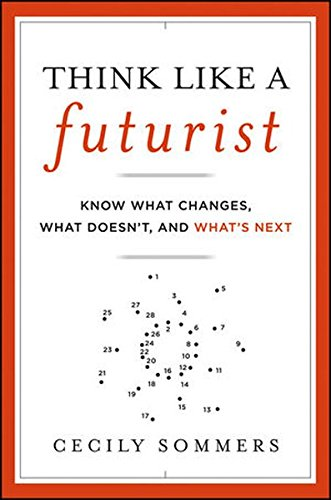 Think Like Futurist Changes Doesnt product image