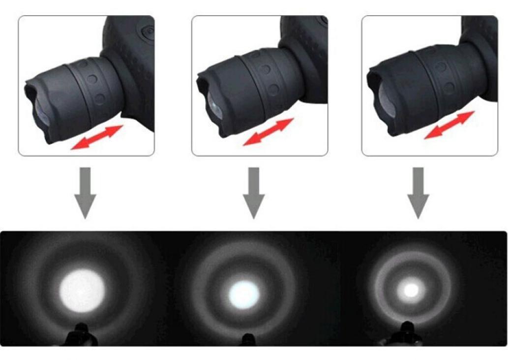 carrera pesca caza STRIR Tres modos ajustables CREE Q5 1000Lumens LED Zoomable Headlamp AAA Head Antorcha L/ámpara de luz para camping ciclismo