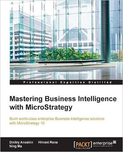 MicroStrategy Business Intelligence