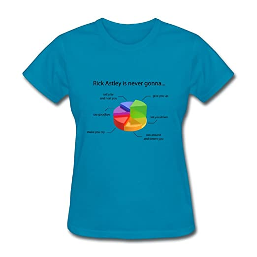 Amazon Helenmoran Rick Astley Pie Chart T Shirt Cool Women