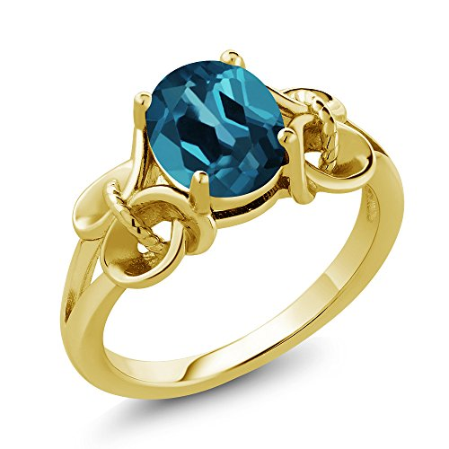 Gem Stone King 1.80 Ct Oval London Blue Topaz 18K Yellow Gold Plated Silver Ring (Size 6)