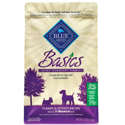Blue Buffalo Basics Turkey & Potato Dog Food 24 lbs