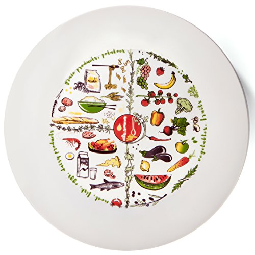 Healthy Eating Plate for Weight Loss and Diet with Nutrition menu