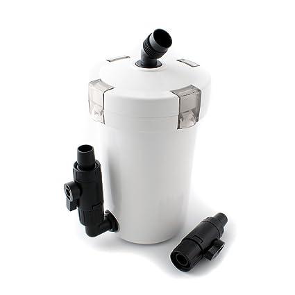 Sunsun - Pre-filtro para filtro externo de 2000 L/H - Ideal para