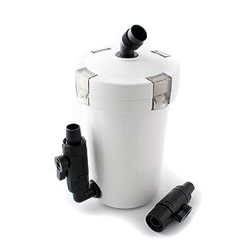Sunsun - Pre-filtro para filtro externo de 2000 L/H - Ideal para acuario dulce o marino - HW-603 -: Amazon.es: Hogar