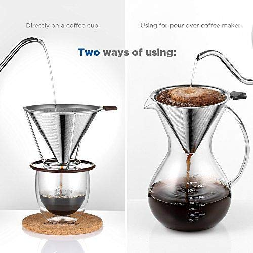 Pour Over Coffee Dripper, GRATU Stainless Steel Coffee Filters Cone with Stand Reusable Paperless Pour Over Coffee Maker for 1-4 Cup by GRATU (Image #4)