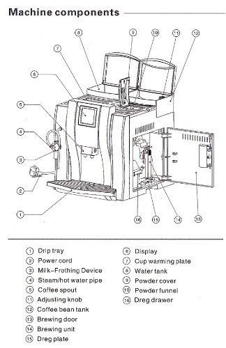 Tech Automatic Coffee/Espresso Machine ME-708D with Touch Screen: Semi Automatic Pump Espresso Machines: Kitchen & Dining