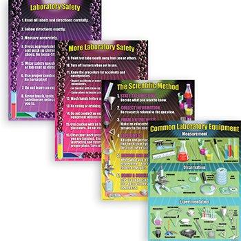 Science Lab Essentials Poster Set
