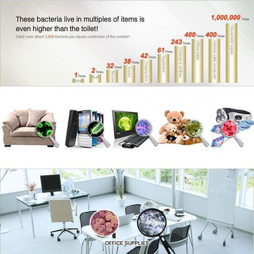 portable uv sanitizer hand wand ultra violet light kill. Black Bedroom Furniture Sets. Home Design Ideas