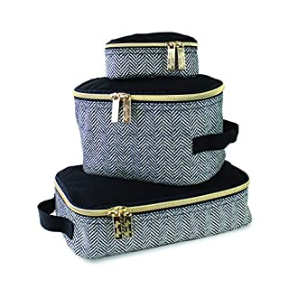 Itzy Ritzy Packing Cubes – Set of 3 Packing Cubes or Travel Organizers; Each Cube Features a Mesh Top, Double Zippers and a Fabric Handle; Coffee and Cream