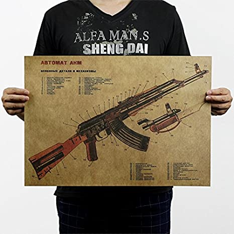 Amazon.com: Deco Espacio Retro Kraft Paper – Póster de fusil ...