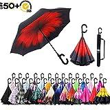 ABCCANOPY Rain Umbrellas