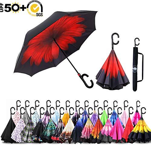 ABCCANOPY Rain Umbrellas - Best Reviews Tips