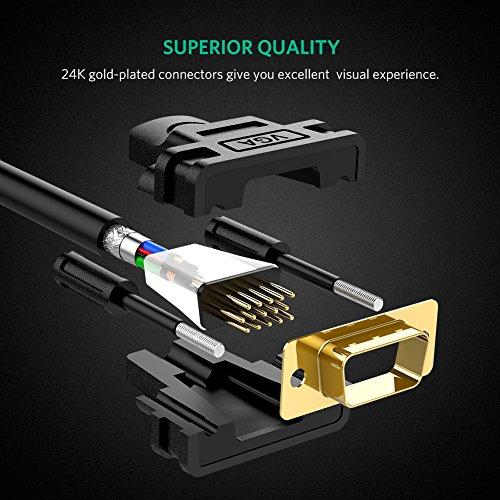 UGREEN Coaxial Cable Ferrite Connectors Full HD HDTVs, Displays More VGA