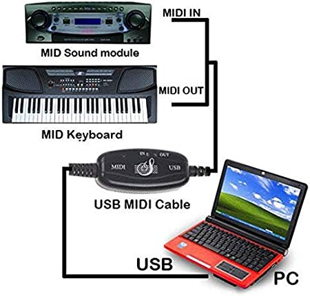 DBSUFV High Fidelity Transmission Usb In-Out Midi Interface Cable Converter Adapter Suitable For Pc To Music Keyboard Cord