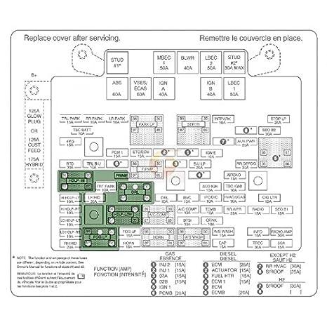 2001 duramax fuse box circuit diagram symbols u2022 rh veturecapitaltrust co 2005 duramax fuse box duramax fuse box diagram
