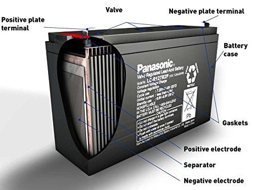 Panasonic Bater/ía s Bater/ía plomo AGM LC-XC1222P 12V 22Ah