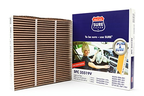 Sure Filter SFC35519V - Premium Cabin Air Filter Antibacterial Medium