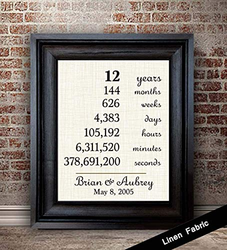 12 Year Anniversary Gift | For Wife | Linen Anniversary Gift for Her | Months, Days, Years, Seconds | Linen Fabric Print