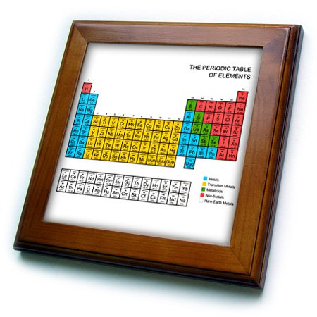 Chemistry Tile (3dRose ft_76644_1 Periodic Table-Academic Educational Gift for Science Fans Chemistry Physics Red Green Blue Yellow-Framed Tile, 8 by 8-Inch)